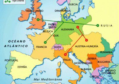 europa_1914_alianzas